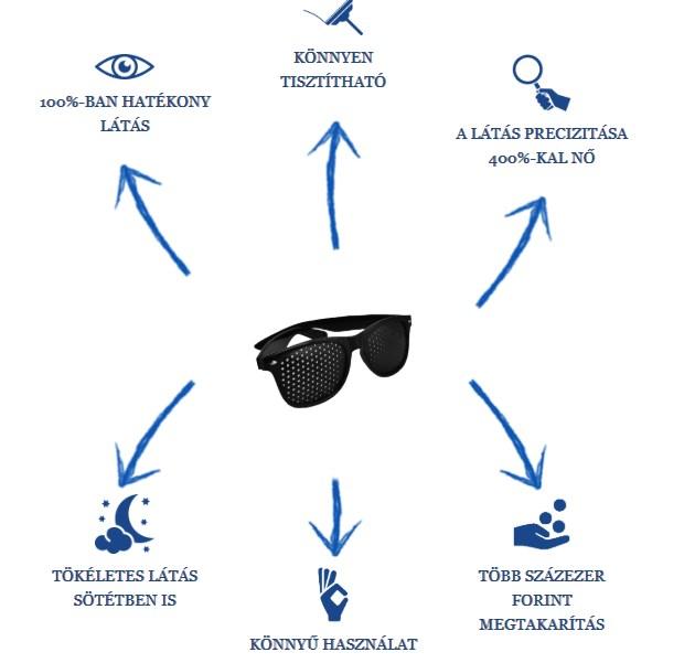 milyen gyógyszert szedjen a látásra mit érdemes inni a látás kedvéért